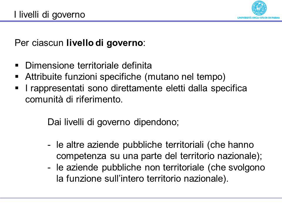 I livelli di governo Per ciascun livello di governo: Dimensione territoriale definita Attribuite funzioni specifiche (mutano nel tempo) I rappresentati sono direttamente eletti dalla specifica comunità di riferimento.
