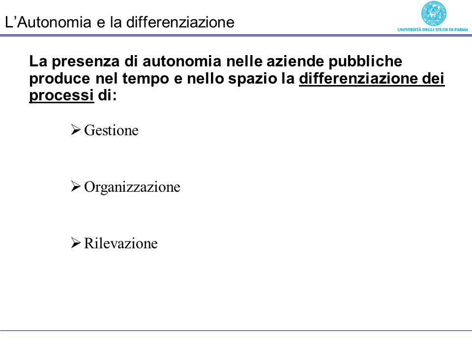 LAutonomia e la differenziazione La presenza di autonomia nelle aziende pubbliche produce nel tempo e nello spazio la differenziazione dei processi di: Gestione Organizzazione Rilevazione