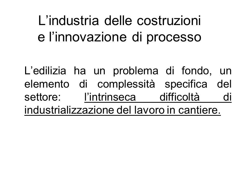 Lindustria delle costruzioni e linnovazione di processo Ledilizia ha un problema di fondo, un elemento di complessità specifica del settore: lintrinse