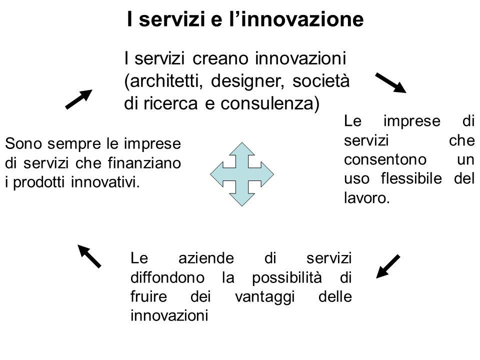 I servizi creano innovazioni (architetti, designer, società di ricerca e consulenza) Le aziende di servizi diffondono la possibilità di fruire dei van