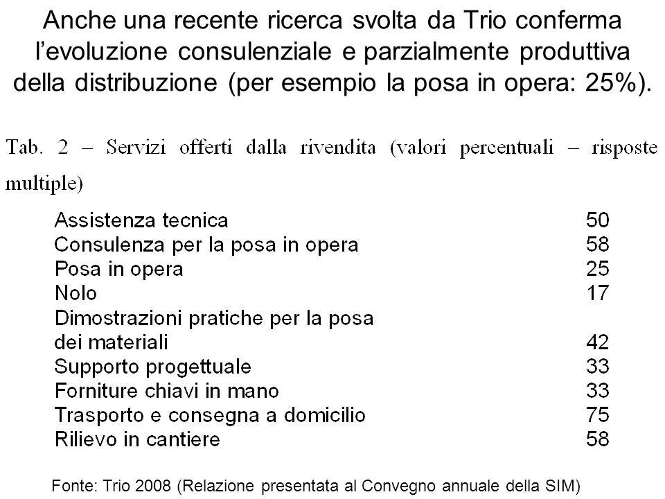 Anche una recente ricerca svolta da Trio conferma levoluzione consulenziale e parzialmente produttiva della distribuzione (per esempio la posa in oper