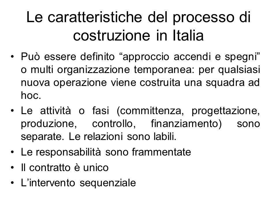 Le caratteristiche del processo di costruzione in Italia Può essere definito approccio accendi e spegni o multi organizzazione temporanea: per qualsia