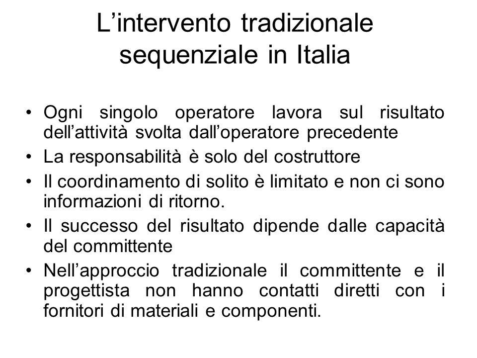 Lintervento tradizionale sequenziale in Italia Ogni singolo operatore lavora sul risultato dellattività svolta dalloperatore precedente La responsabil