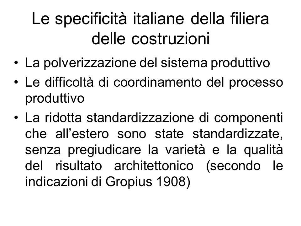 Le specificità italiane della filiera delle costruzioni La polverizzazione del sistema produttivo Le difficoltà di coordinamento del processo produtti