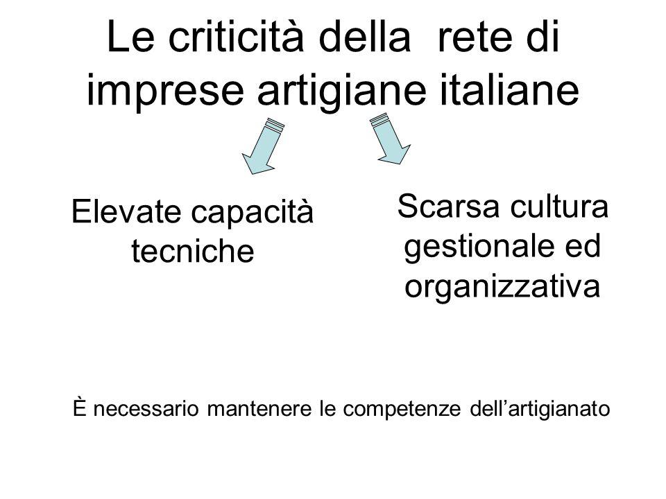 Le criticità della rete di imprese artigiane italiane Elevate capacità tecniche Scarsa cultura gestionale ed organizzativa È necessario mantenere le c