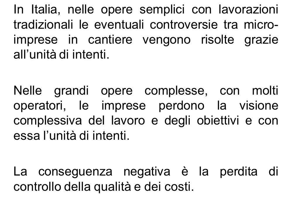 In Italia, nelle opere semplici con lavorazioni tradizionali le eventuali controversie tra micro- imprese in cantiere vengono risolte grazie allunità