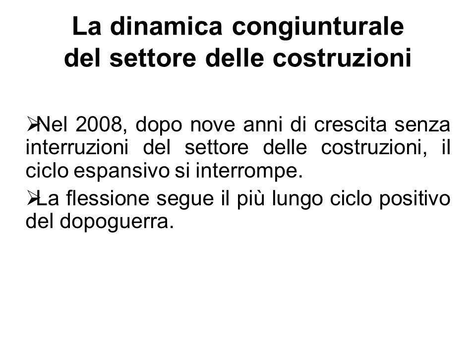 La dinamica congiunturale del settore delle costruzioni Nel 2008, dopo nove anni di crescita senza interruzioni del settore delle costruzioni, il cicl
