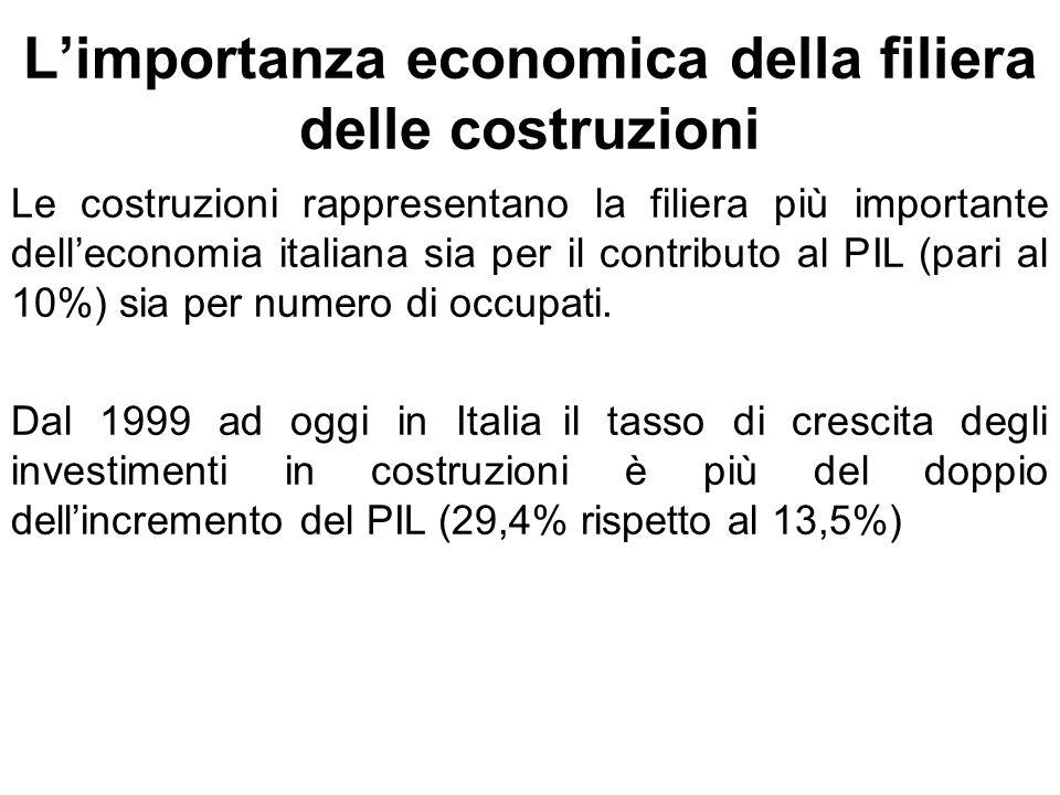 Limportanza economica della filiera delle costruzioni Le costruzioni rappresentano la filiera più importante delleconomia italiana sia per il contribu