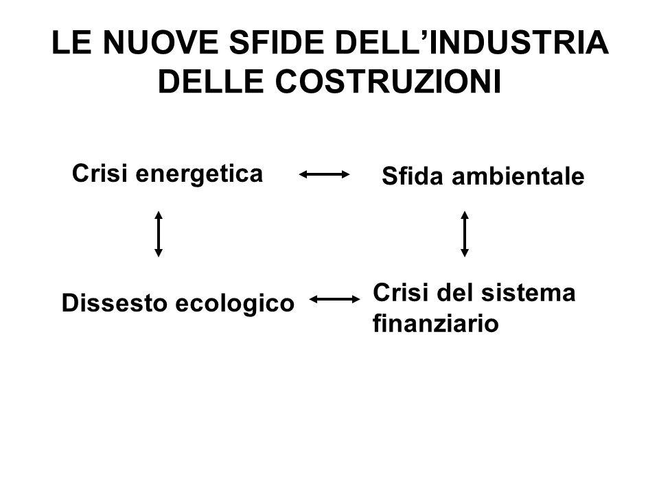 LE NUOVE SFIDE DELLINDUSTRIA DELLE COSTRUZIONI Crisi energetica Sfida ambientale Dissesto ecologico Crisi del sistema finanziario