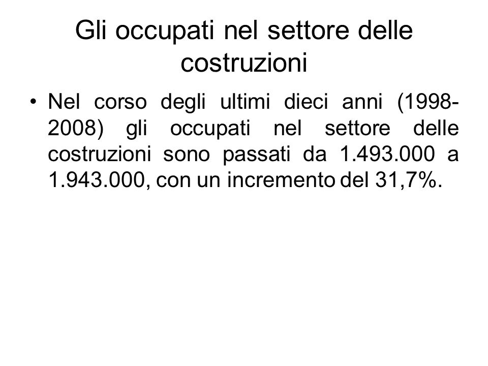 Levoluzione degli occupati nei principali settori economici in Italia negli ultimi dieci anni Settori1998-2008 Costruzioni+ 31,7% Servizi+ 21,5% Industria- 1,1% Agricoltura- 19,3% Sistema economico+ 14,6% Ledilizia è il settore che ha registrato il maggiore incremento delloccupazione in Italia.