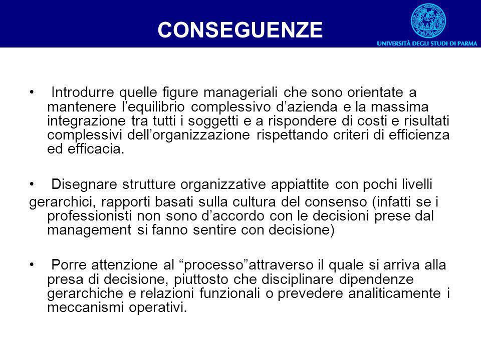 CONSEGUENZE Introdurre quelle figure manageriali che sono orientate a mantenere lequilibrio complessivo dazienda e la massima integrazione tra tutti i
