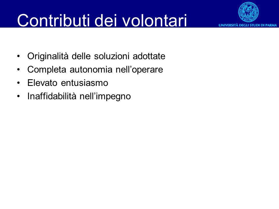 Contributi dei volontari Originalità delle soluzioni adottate Completa autonomia nelloperare Elevato entusiasmo Inaffidabilità nellimpegno