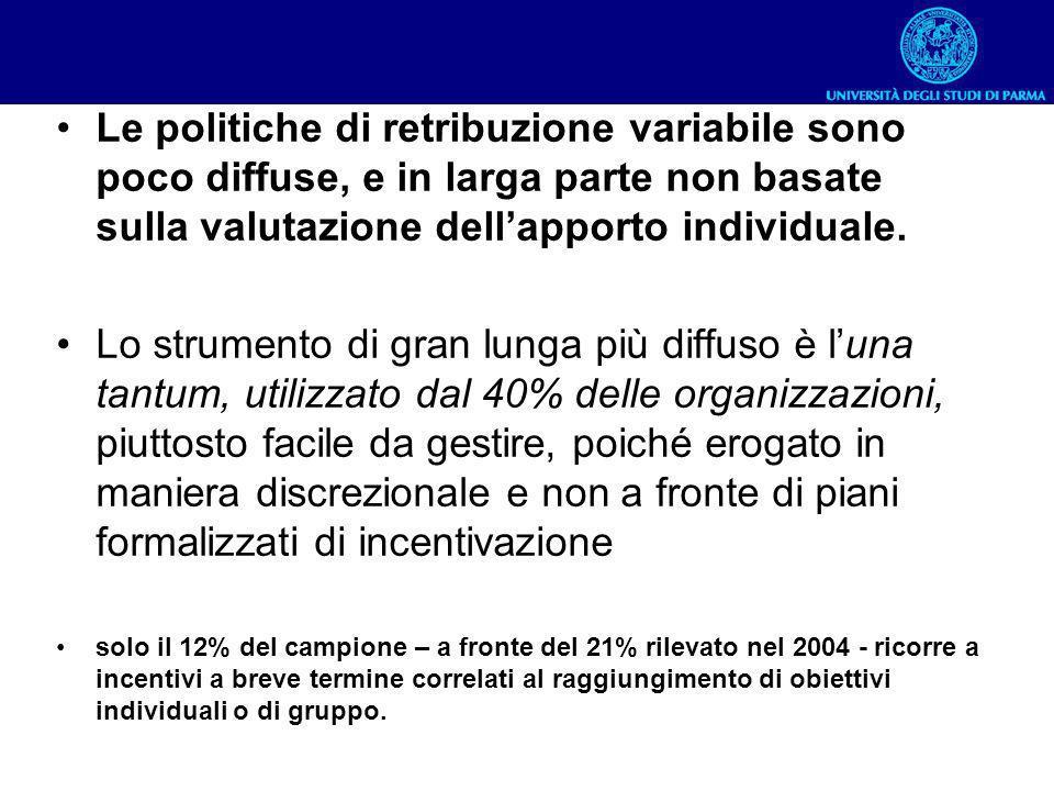 Le politiche di retribuzione variabile sono poco diffuse, e in larga parte non basate sulla valutazione dellapporto individuale. Lo strumento di gran