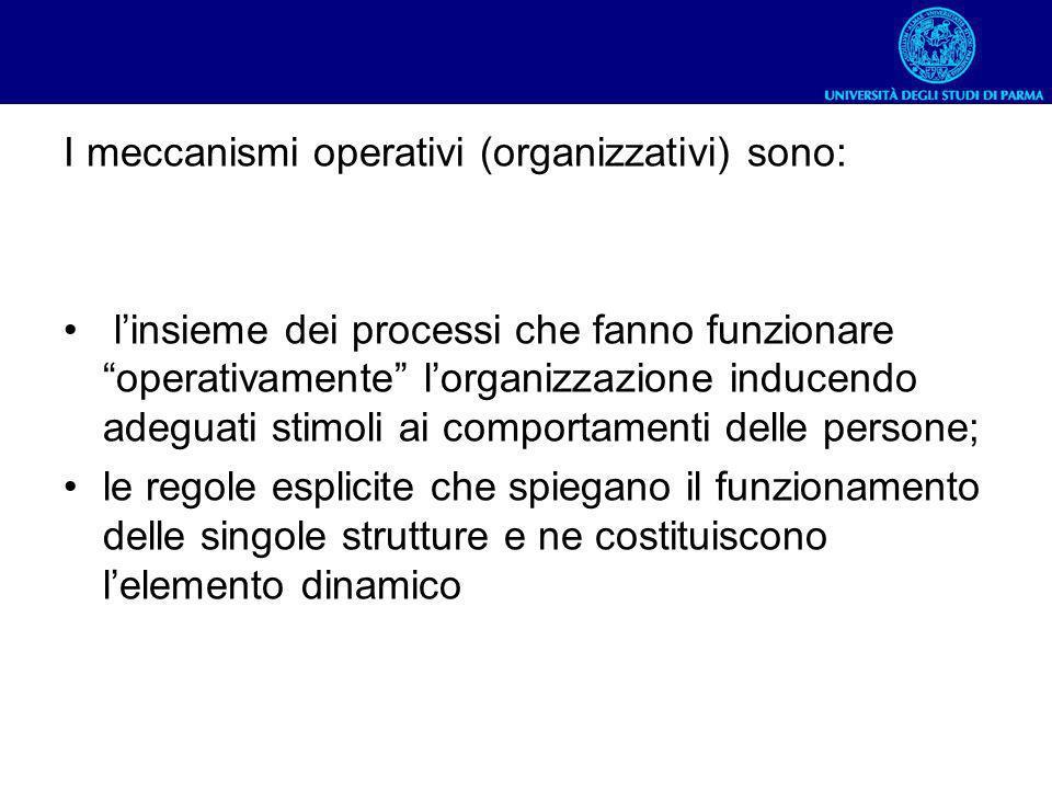 I meccanismi operativi (organizzativi) sono: linsieme dei processi che fanno funzionare operativamente lorganizzazione inducendo adeguati stimoli ai c