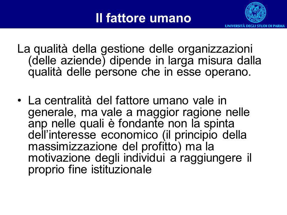 Il fattore umano La qualità della gestione delle organizzazioni (delle aziende) dipende in larga misura dalla qualità delle persone che in esse operan