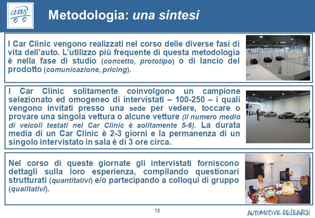 12 Metodologia: una sintesi I Car Clinic solitamente coinvolgono un campione selezionato ed omogeneo di intervistati – 100-250 – i quali vengono invit