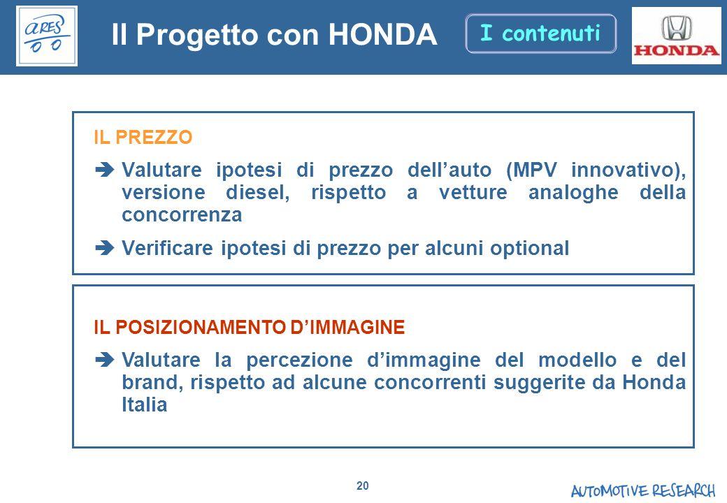 20 IL POSIZIONAMENTO DIMMAGINE Valutare la percezione dimmagine del modello e del brand, rispetto ad alcune concorrenti suggerite da Honda Italia IL P