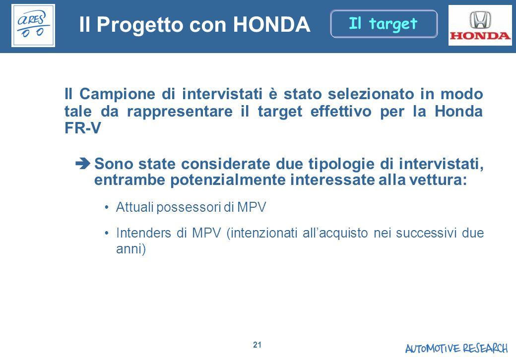 21 Il Campione di intervistati è stato selezionato in modo tale da rappresentare il target effettivo per la Honda FR-V Sono state considerate due tipo