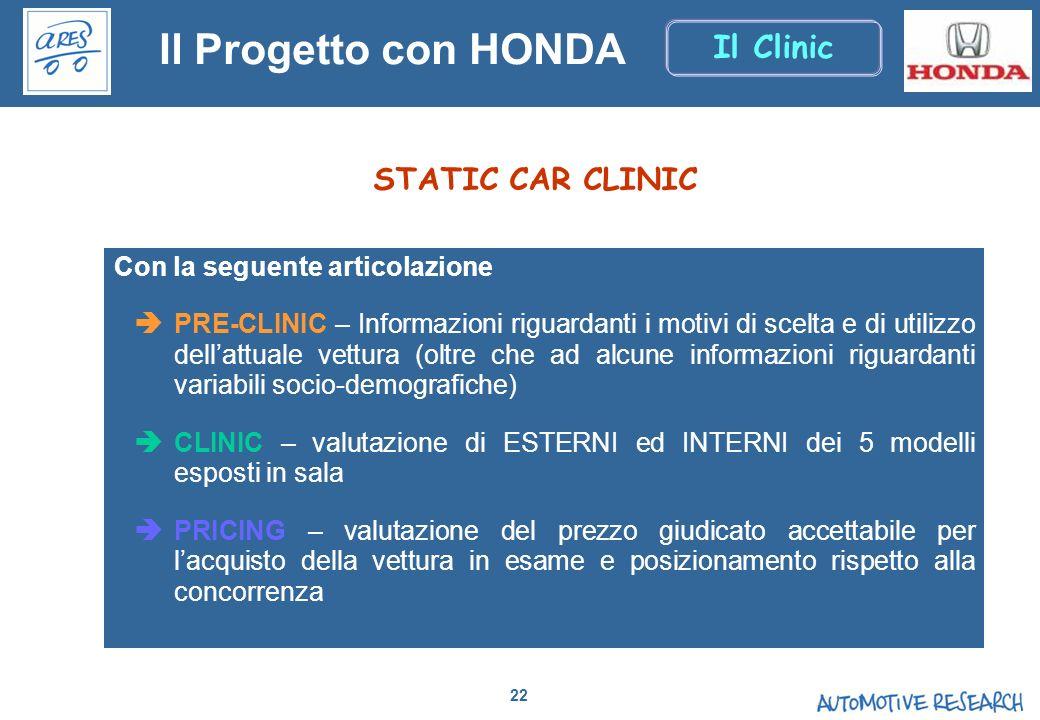 22 Con la seguente articolazione PRE-CLINIC – Informazioni riguardanti i motivi di scelta e di utilizzo dellattuale vettura (oltre che ad alcune infor