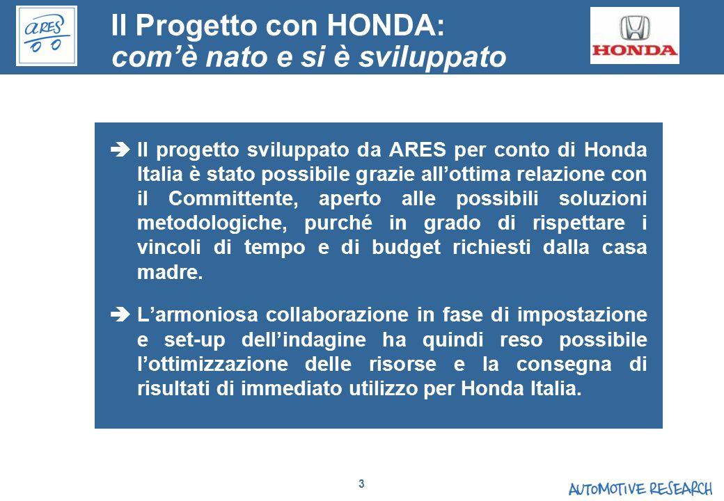 3 Il Progetto con HONDA: comè nato e si è sviluppato Il progetto sviluppato da ARES per conto di Honda Italia è stato possibile grazie allottima relaz