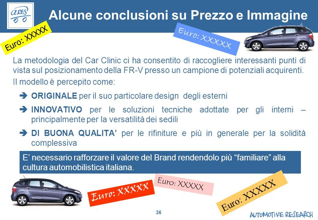 36 E necessario rafforzare il valore del Brand rendendolo più familiare alla cultura automobilistica italiana. La metodologia del Car Clinic ci ha con
