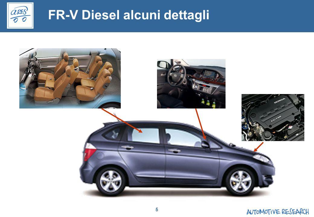 36 E necessario rafforzare il valore del Brand rendendolo più familiare alla cultura automobilistica italiana.