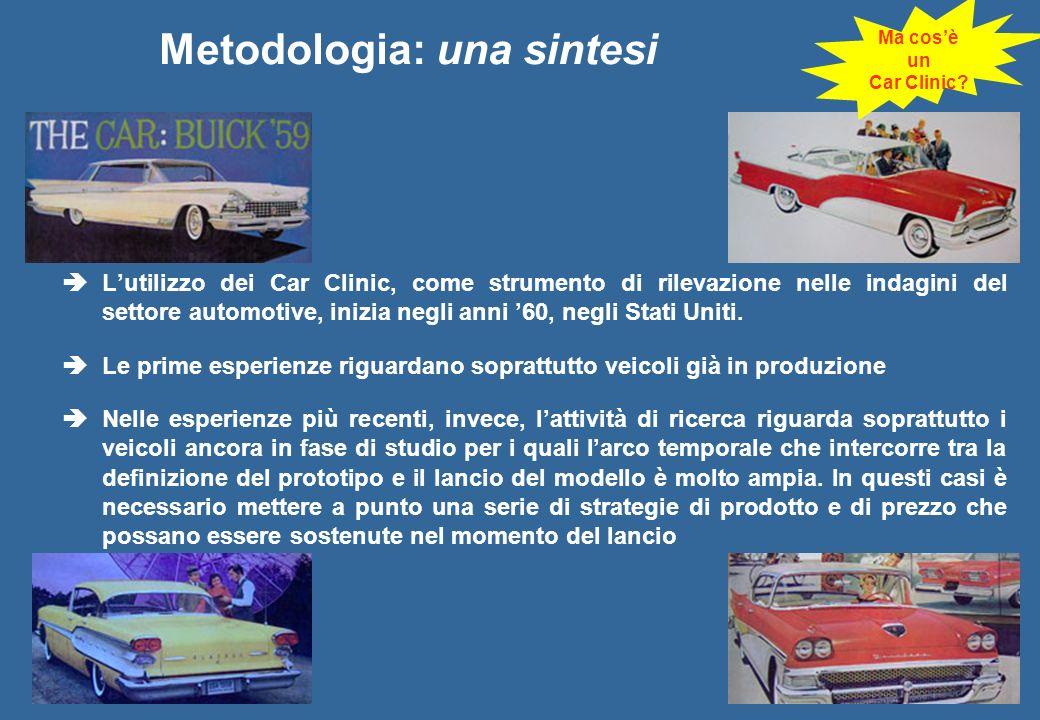 9 Metodologia: una sintesi Lutilizzo dei Car Clinic, come strumento di rilevazione nelle indagini del settore automotive, inizia negli anni 60, negli