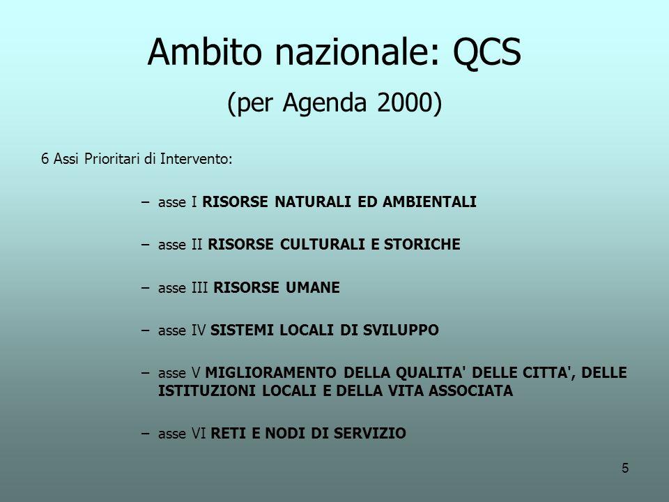 5 Ambito nazionale: QCS (per Agenda 2000) 6 Assi Prioritari di Intervento: –asse I RISORSE NATURALI ED AMBIENTALI –asse II RISORSE CULTURALI E STORICHE –asse III RISORSE UMANE –asse IV SISTEMI LOCALI DI SVILUPPO –asse V MIGLIORAMENTO DELLA QUALITA DELLE CITTA , DELLE ISTITUZIONI LOCALI E DELLA VITA ASSOCIATA –asse VI RETI E NODI DI SERVIZIO