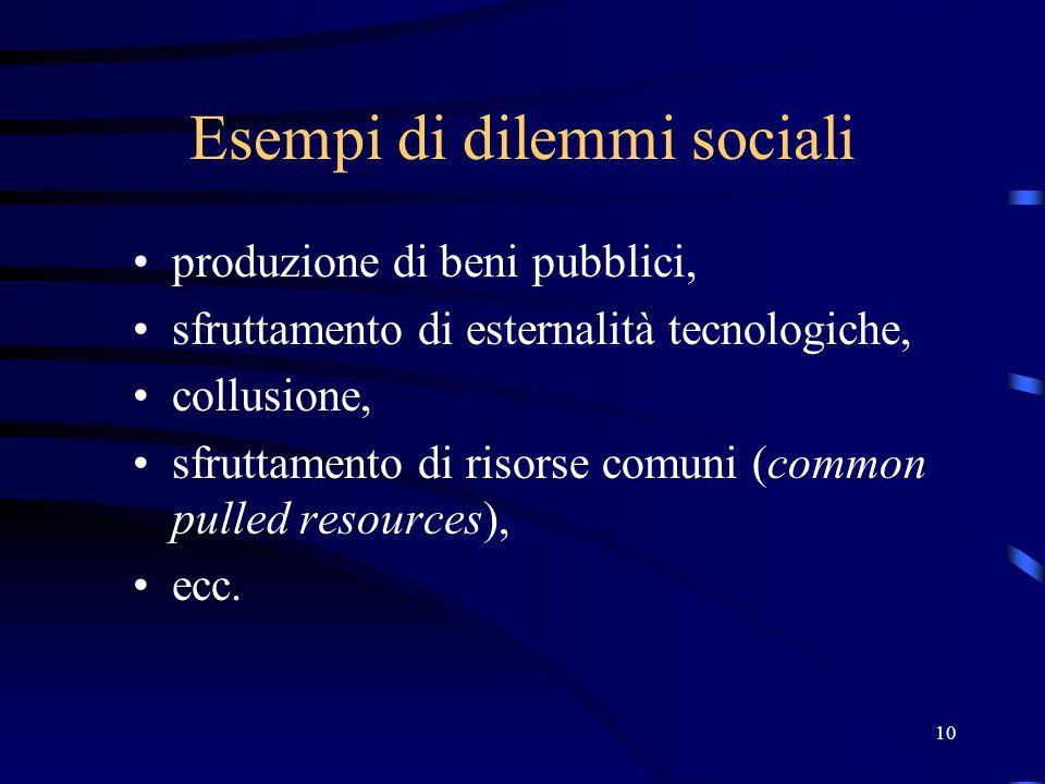 10 Esempi di dilemmi sociali produzione di beni pubblici, sfruttamento di esternalità tecnologiche, collusione, sfruttamento di risorse comuni (common pulled resources), ecc.