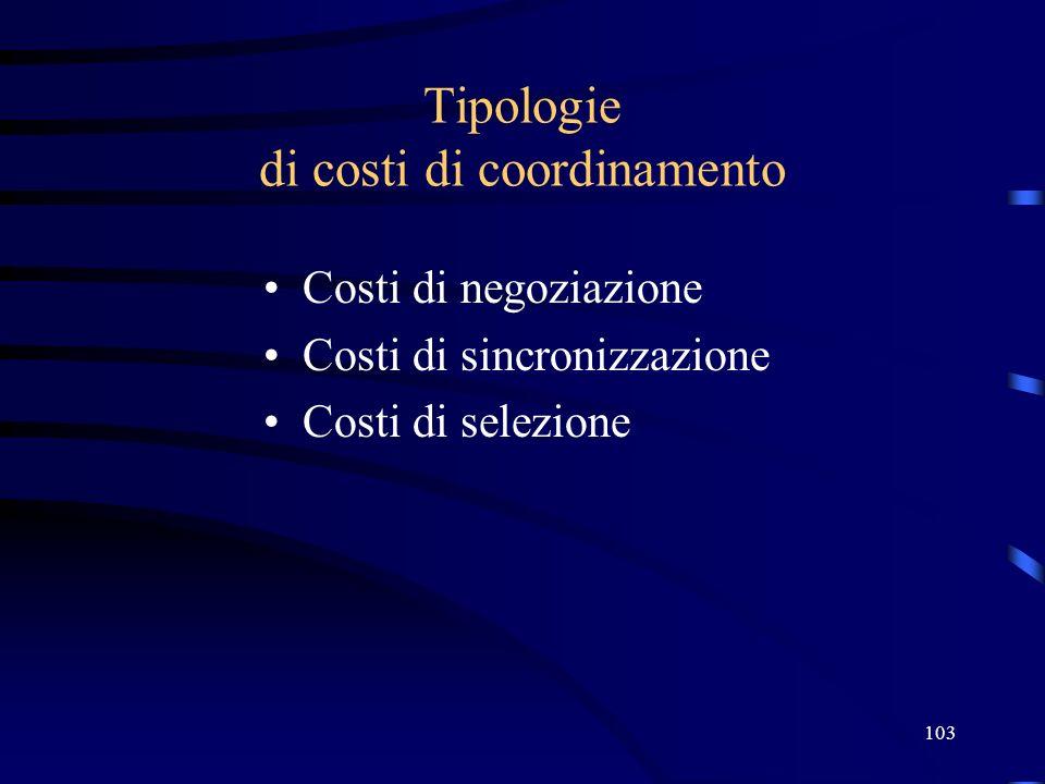 103 Tipologie di costi di coordinamento Costi di negoziazione Costi di sincronizzazione Costi di selezione