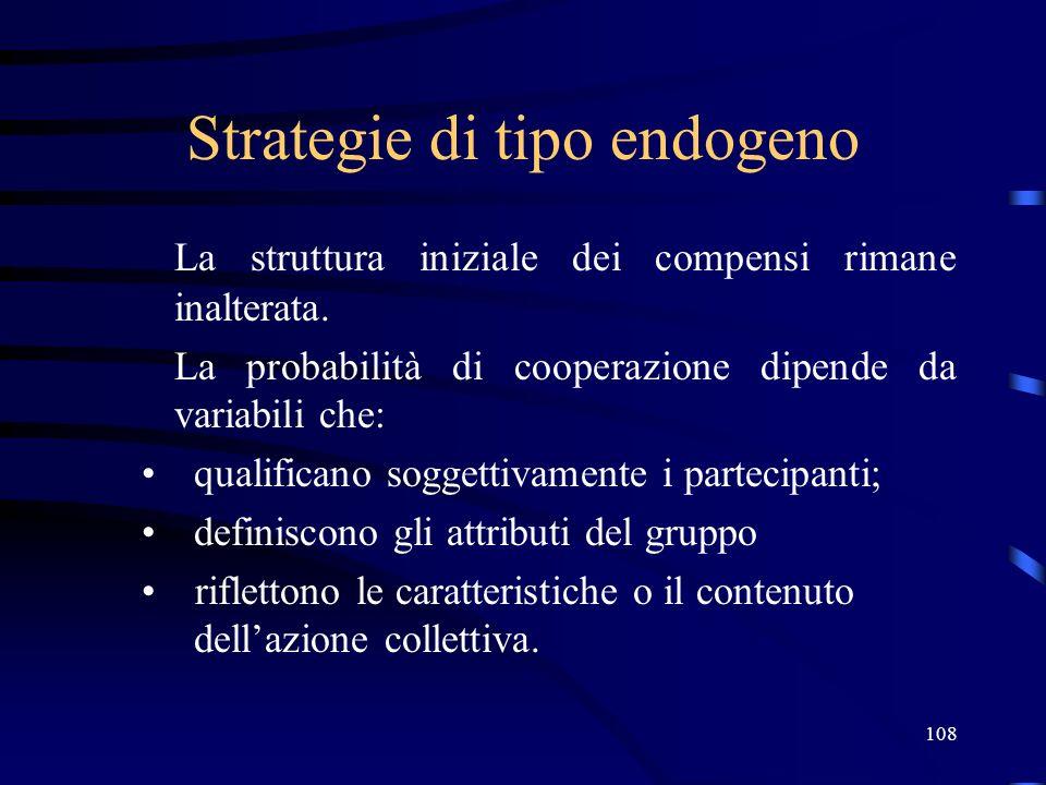 108 Strategie di tipo endogeno La struttura iniziale dei compensi rimane inalterata.
