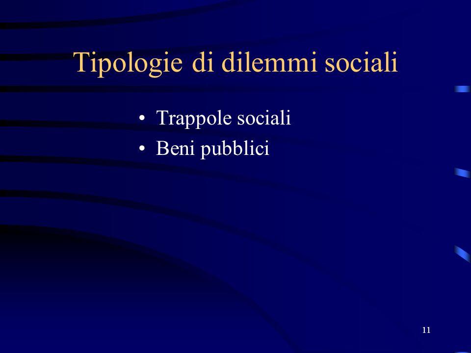 11 Tipologie di dilemmi sociali Trappole sociali Beni pubblici