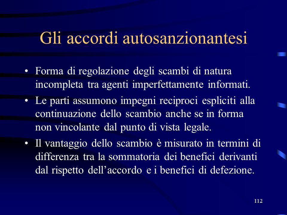 112 Gli accordi autosanzionantesi Forma di regolazione degli scambi di natura incompleta tra agenti imperfettamente informati.