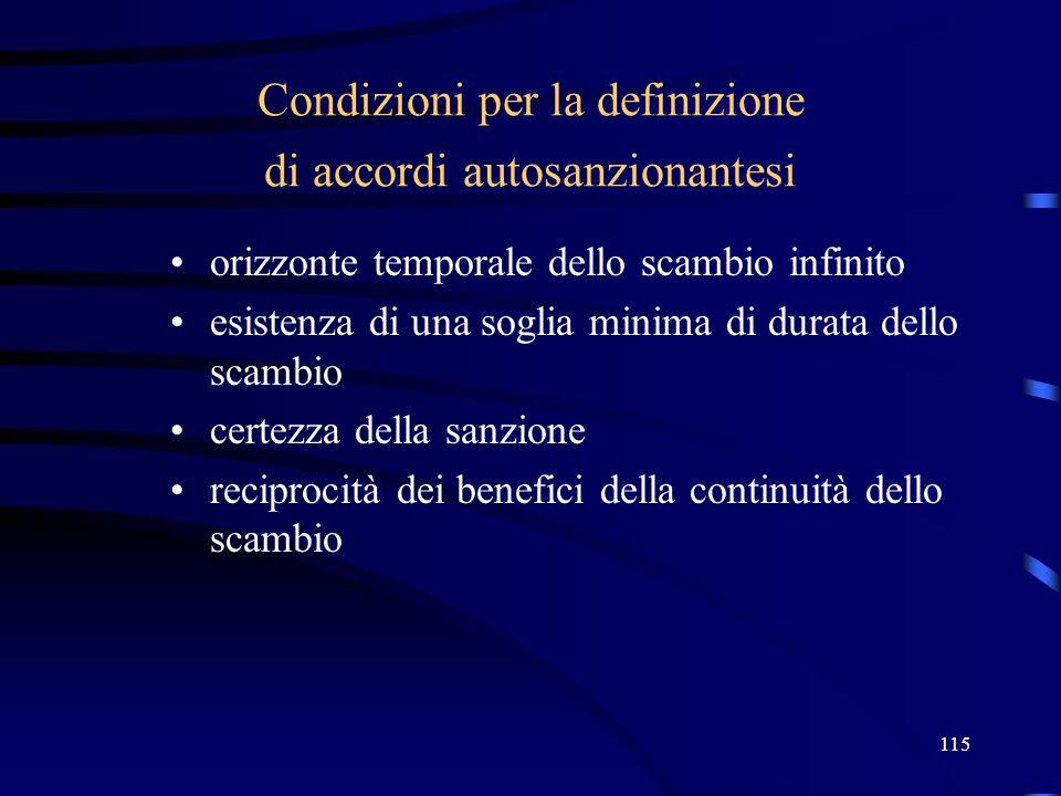 115 Condizioni per la definizione di accordi autosanzionantesi orizzonte temporale dello scambio infinito esistenza di una soglia minima di durata dello scambio certezza della sanzione reciprocità dei benefici della continuità dello scambio