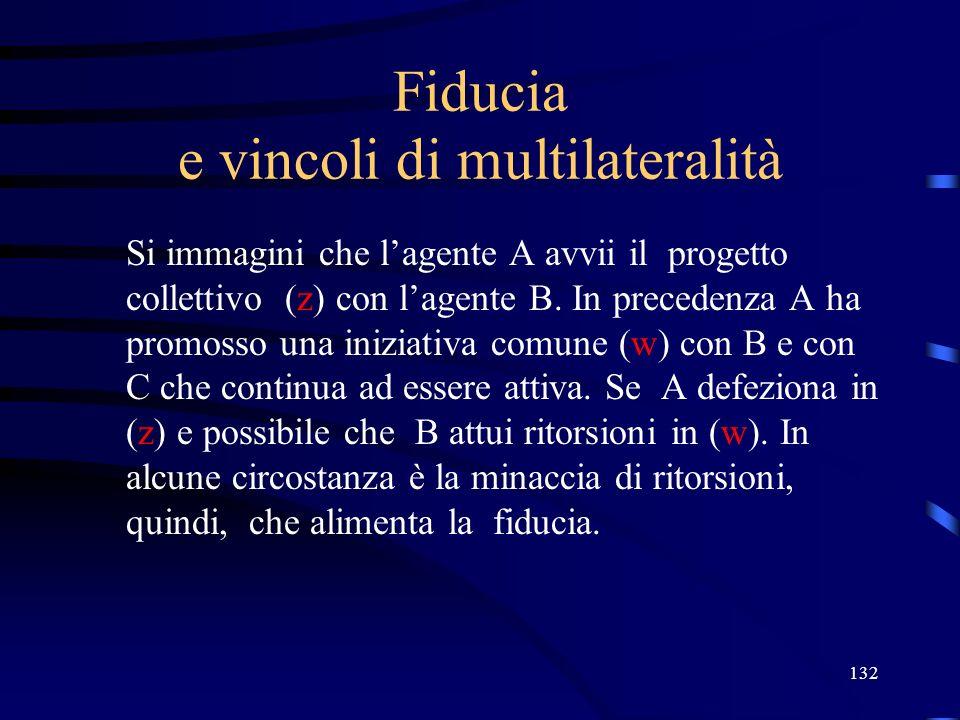132 Fiducia e vincoli di multilateralità Si immagini che lagente A avvii il progetto collettivo (z) con lagente B.