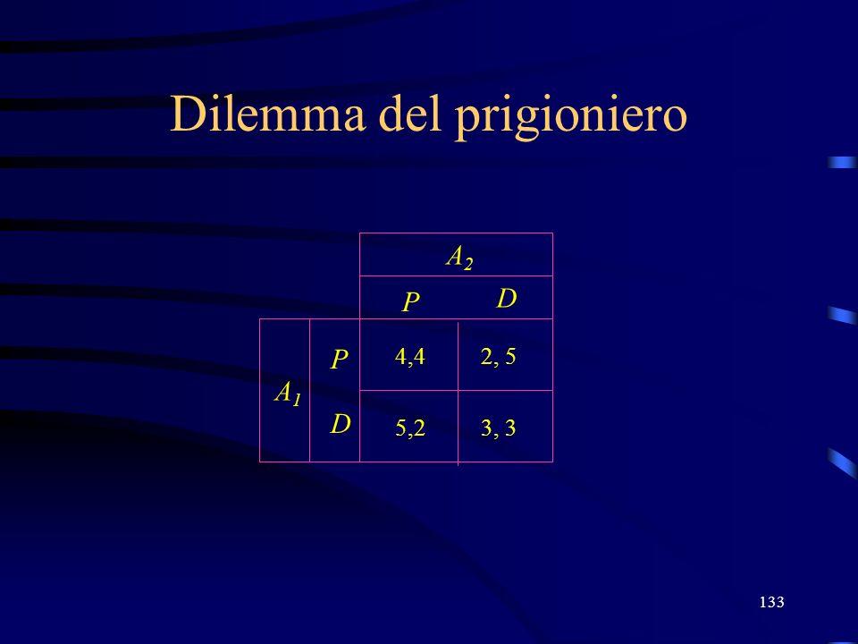133 Dilemma del prigioniero P D P D A2A2 A1A1 3, 3 4,42, 5 5,2