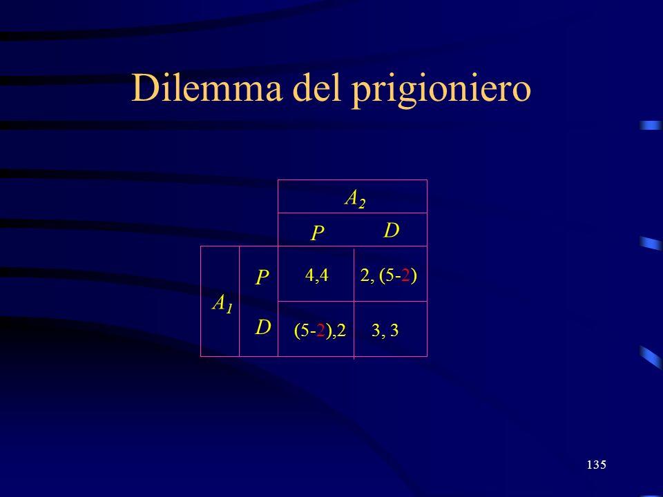 135 Dilemma del prigioniero P D P D A2A2 A1A1 3, 3 4,42, (5-2) (5-2),2