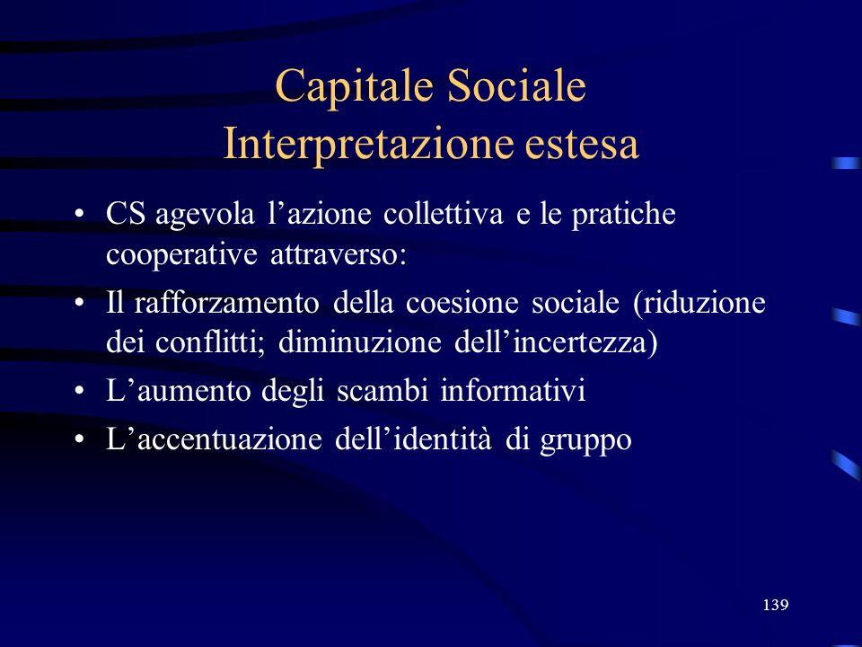 139 Capitale Sociale Interpretazione estesa CS agevola lazione collettiva e le pratiche cooperative attraverso: Il rafforzamento della coesione sociale (riduzione dei conflitti; diminuzione dellincertezza) Laumento degli scambi informativi Laccentuazione dellidentità di gruppo