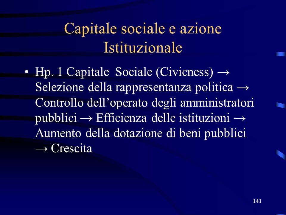 141 Capitale sociale e azione Istituzionale Hp.