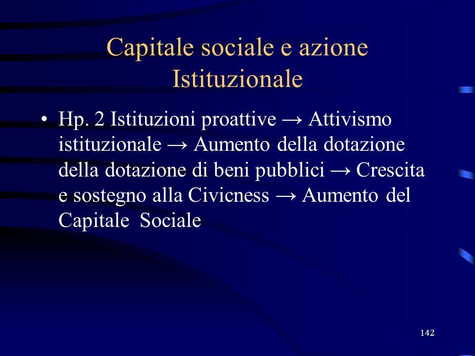 142 Capitale sociale e azione Istituzionale Hp.
