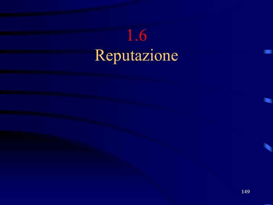 149 1.6 Reputazione