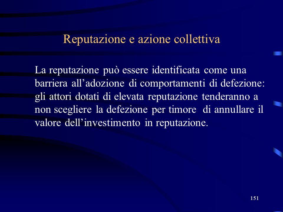 151 Reputazione e azione collettiva La reputazione può essere identificata come una barriera alladozione di comportamenti di defezione: gli attori dotati di elevata reputazione tenderanno a non scegliere la defezione per timore di annullare il valore dellinvestimento in reputazione.
