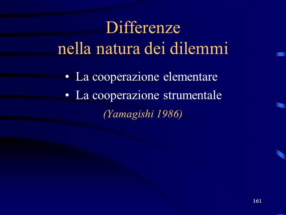 161 Differenze nella natura dei dilemmi La cooperazione elementare La cooperazione strumentale (Yamagishi 1986)