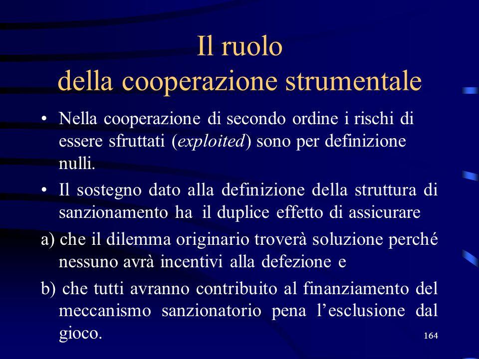 164 Il ruolo della cooperazione strumentale Nella cooperazione di secondo ordine i rischi di essere sfruttati (exploited) sono per definizione nulli.