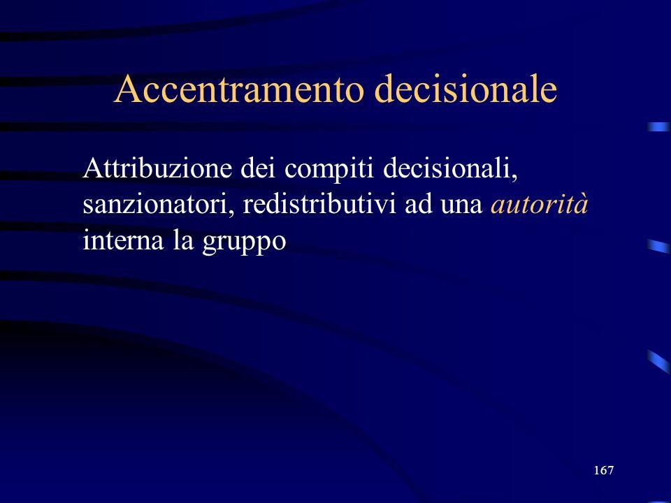 167 Accentramento decisionale Attribuzione dei compiti decisionali, sanzionatori, redistributivi ad una autorità interna la gruppo