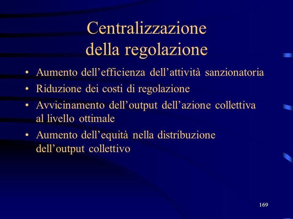 169 Centralizzazione della regolazione Aumento dellefficienza dellattività sanzionatoria Riduzione dei costi di regolazione Avvicinamento delloutput dellazione collettiva al livello ottimale Aumento dellequità nella distribuzione delloutput collettivo