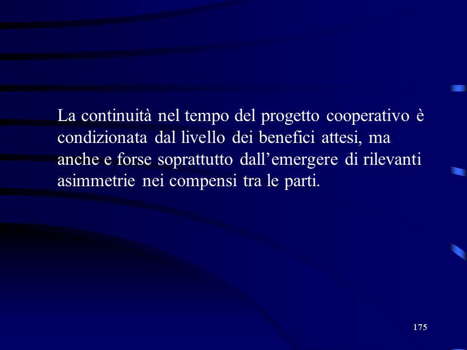 175 La continuità nel tempo del progetto cooperativo è condizionata dal livello dei benefici attesi, ma anche e forse soprattutto dallemergere di rilevanti asimmetrie nei compensi tra le parti.