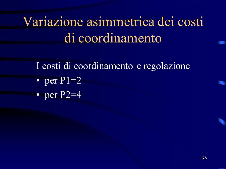 178 Variazione asimmetrica dei costi di coordinamento I costi di coordinamento e regolazione per P1=2 per P2=4