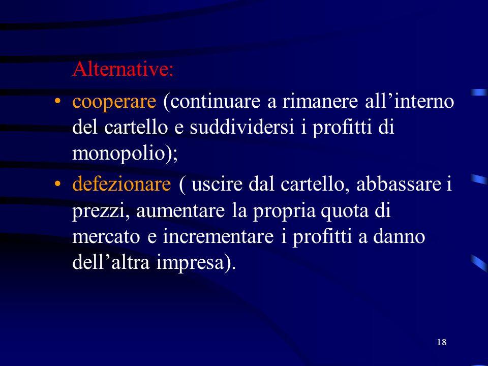 18 Alternative: cooperare (continuare a rimanere allinterno del cartello e suddividersi i profitti di monopolio); defezionare ( uscire dal cartello, abbassare i prezzi, aumentare la propria quota di mercato e incrementare i profitti a danno dellaltra impresa).