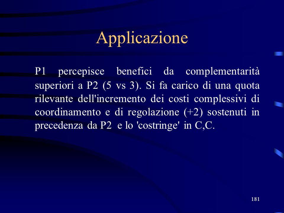 181 Applicazione P1 percepisce benefici da complementarità superiori a P2 (5 vs 3).